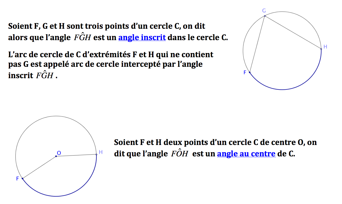 definition angles inscrits