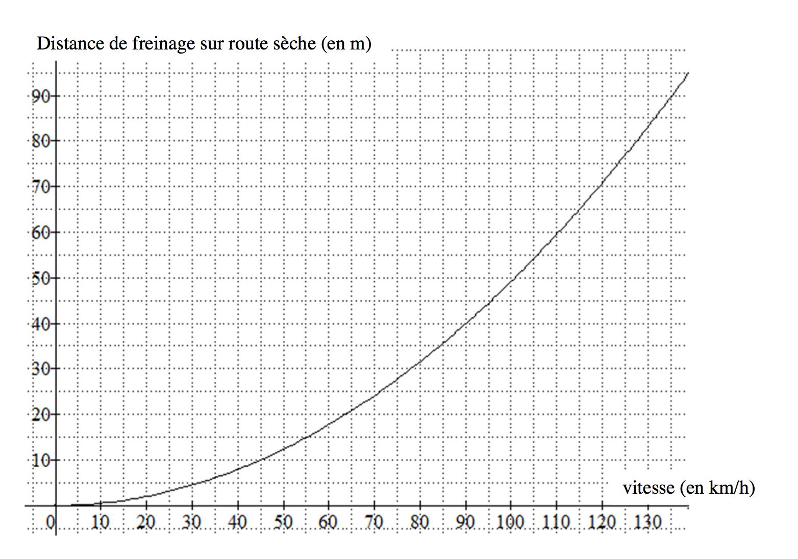 corrig exercice 6 brevet de maths 2015. Black Bedroom Furniture Sets. Home Design Ideas