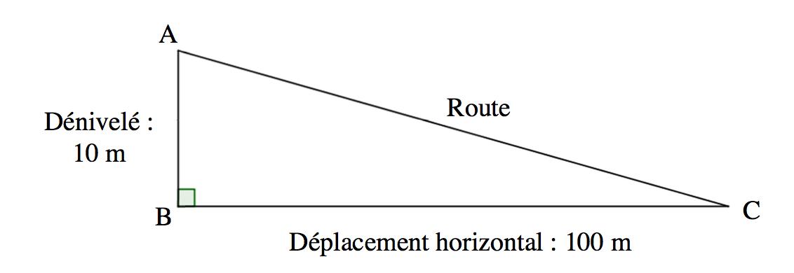 Corrig exercice 7 brevet de maths 2015 for Degre pourcentage pente toit