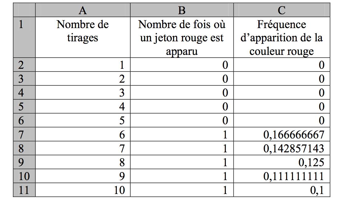 brevet-2014-exercice-4-2