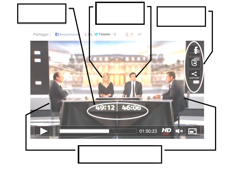 debat-televise-presidentiel-mai-2012